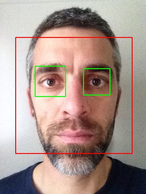 Gesichtserkennung, mit Augen